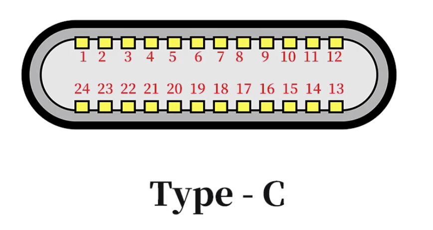 强大的typeC